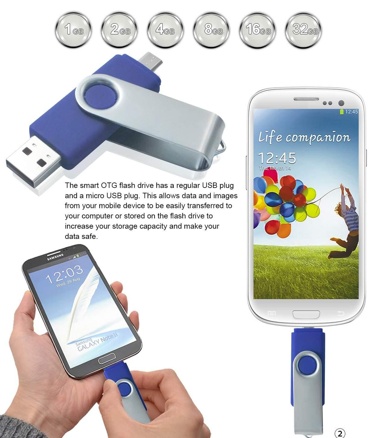 Az USB pendrive új generációja - Vadonatúj fejlesztés